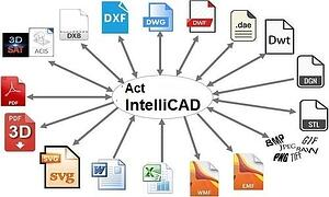 act-intellicad-file-formats